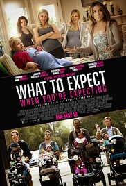 What to Expect When You're Expecting (2012) Poster